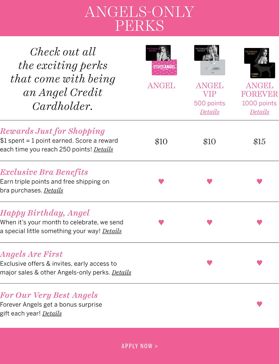 99ad6484b1 Angels-Only Perks. Check out all the exciting perks that come with being an  Angel Credit Cardholder. Angel VIP - 500 Points. Click for details.